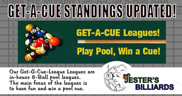 Get-A-Cue Leagues standings at Jester's Billiards